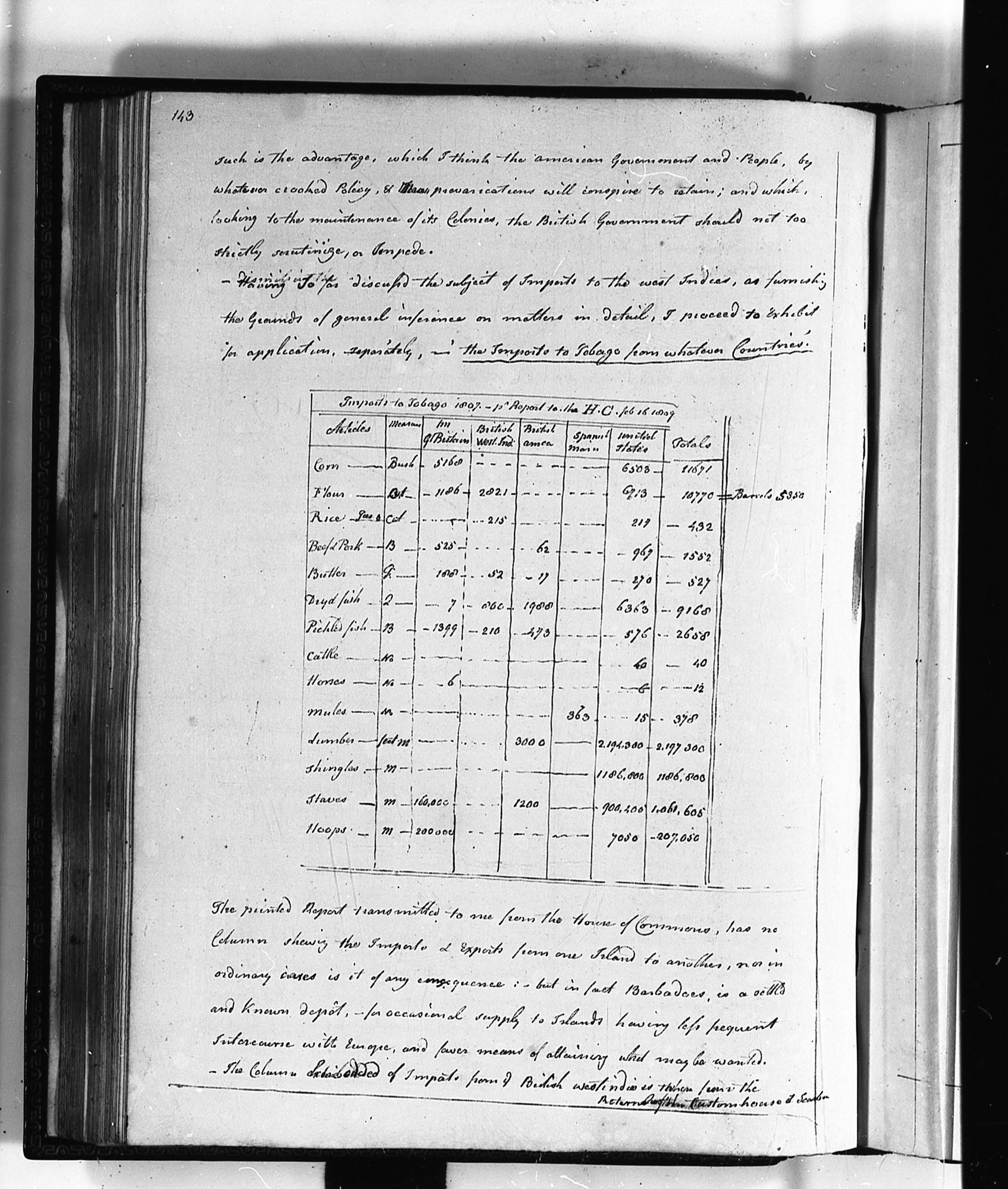 An Historical, statistical and descriptive account of the