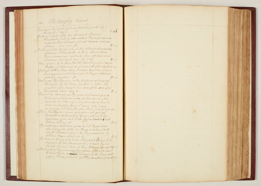 [4], 189 ff., 92 p. of index.