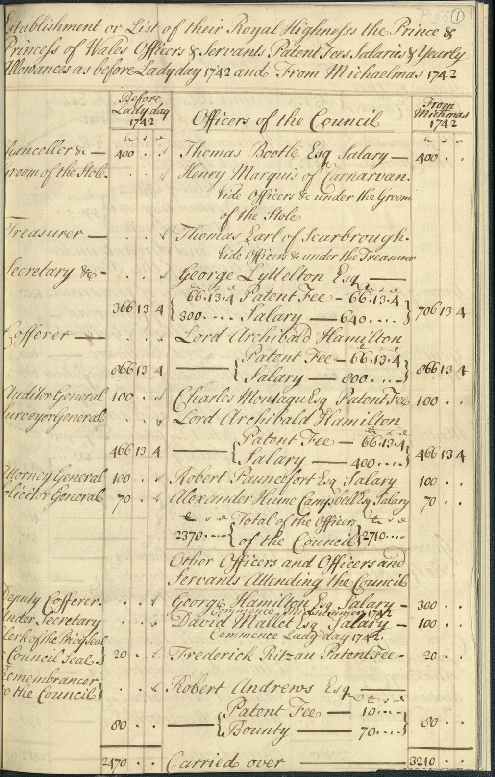 Manuscript page from Augusta, Princess Dowager of Wales's account book