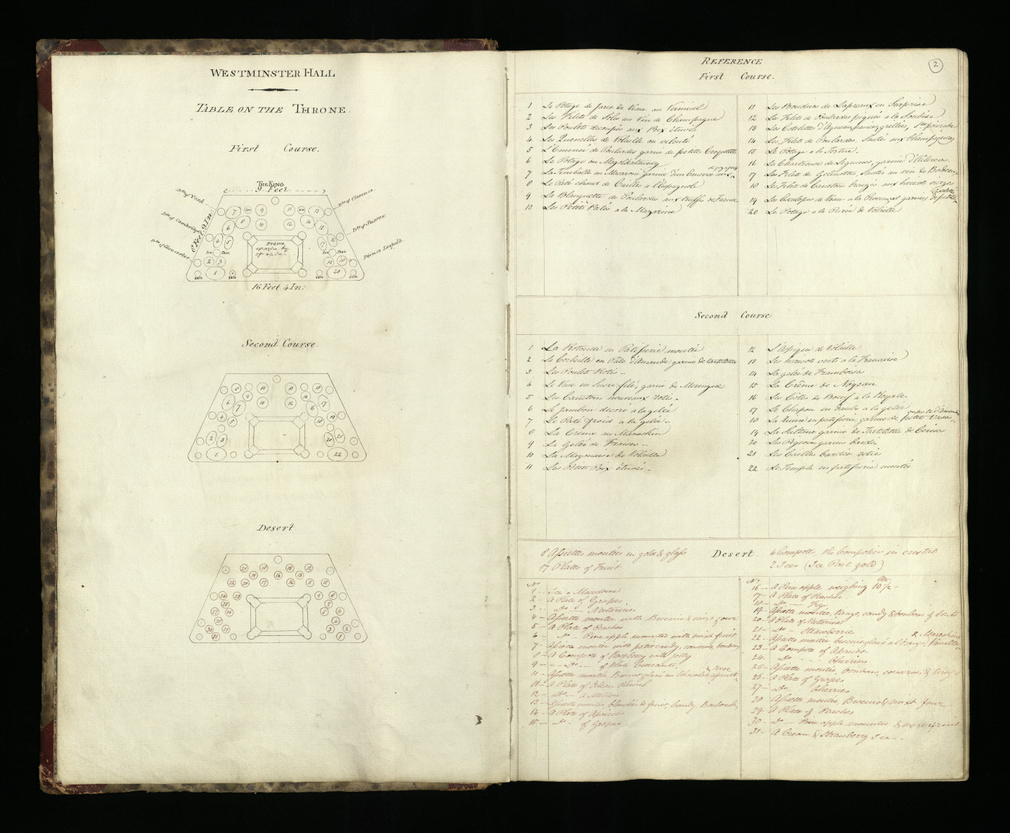 Menu book showing dishes eaten at George IV's Coronation