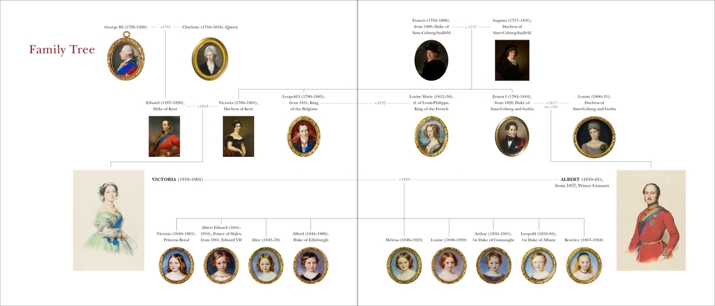Victoria and Albert's family tree, illustrated with portraits.