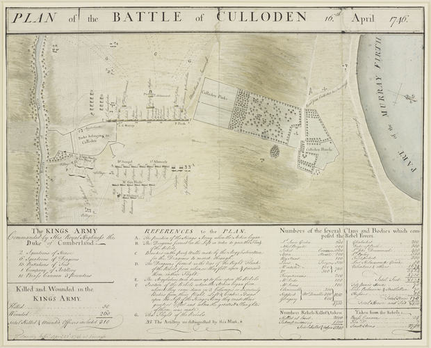 Map of the Battle of Culloden, 1746 (Culloden Moor, Highland Region, Scotland, UK) 57?28'00