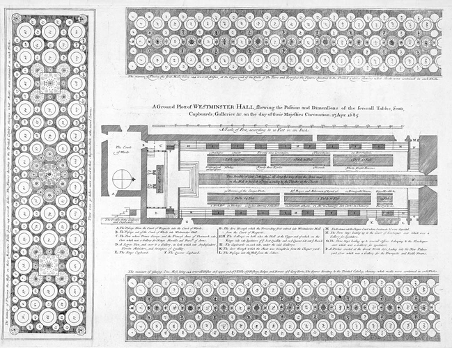 Ground plan of Westminster Hall set out for the Coronation Dinner, 1685