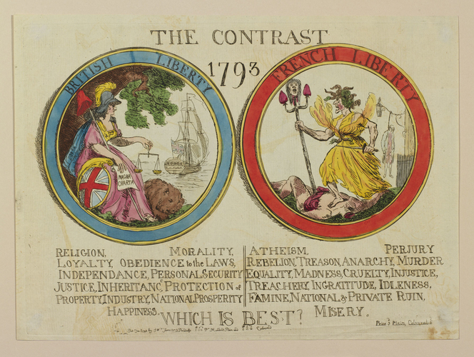 the contrast 1793