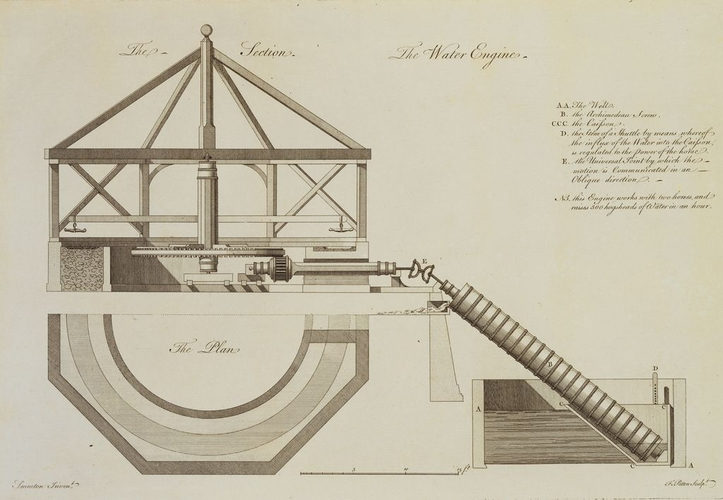 1150769.The Water Engine Kew Gardens.jpg