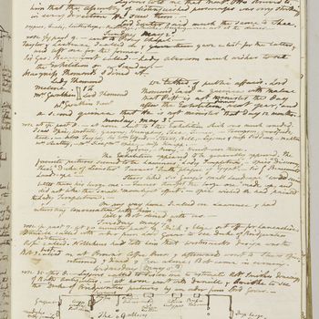 This diary, the sixth of sixteen volumes, written by the artist Joseph Farington between 1793 and his death in 1821 provides an excellent insight into daily life in the London art community at the end of the eighteenth century.   Farington's diary is an