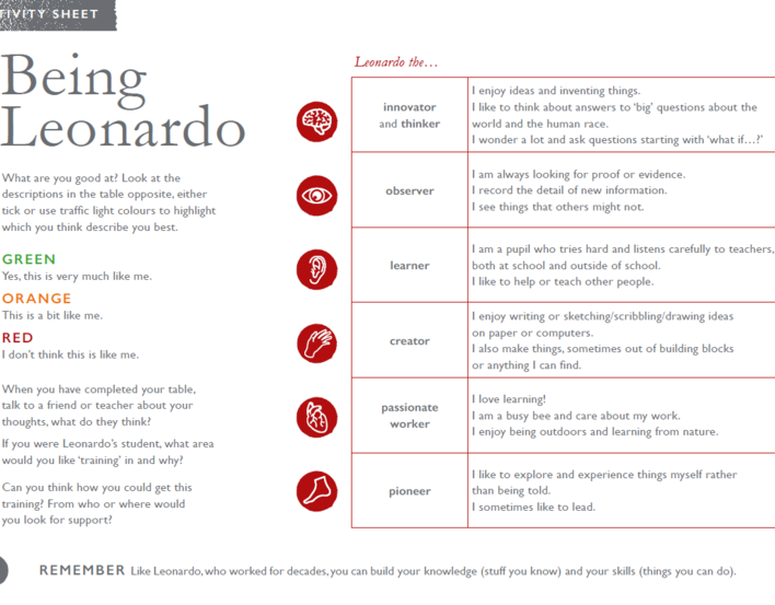 Being Leonardo activity sheet cover