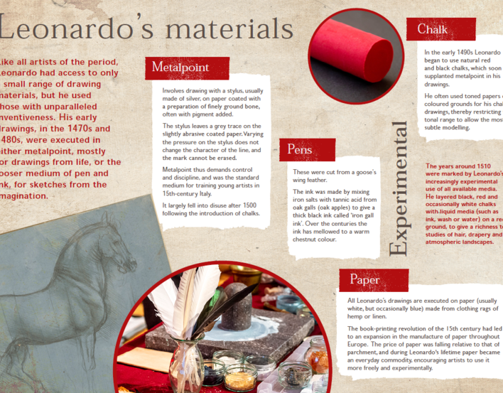 Leonardo's materials resource cover sheet